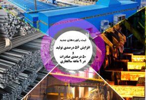 ثبت رکوردهای جدید و افزایش ۵۶ درصدی در تولید و ۵۰ درصدي در صادرات