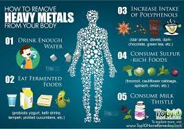 مرگبارترین بیماریهای ناشی از تماس با فلزات سنگین
